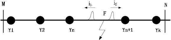 Fig. 3. The fault locator is powered by CT energy harvesting