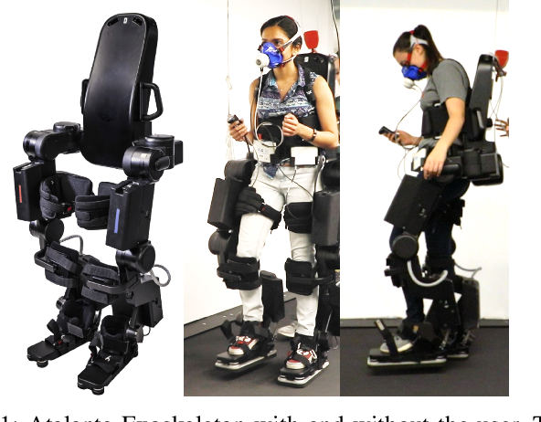 Figure 1 for Preference-Based Learning for Exoskeleton Gait Optimization