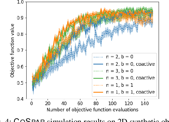 Figure 4 for Preference-Based Learning for Exoskeleton Gait Optimization
