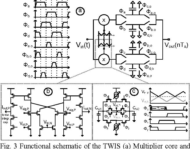 Low Power Rf Amplifier Schematic