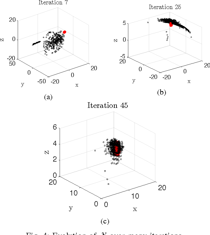 Figure 4 for Using Neural Networks to Compute Approximate and Guaranteed Feasible Hamilton-Jacobi-Bellman PDE Solutions