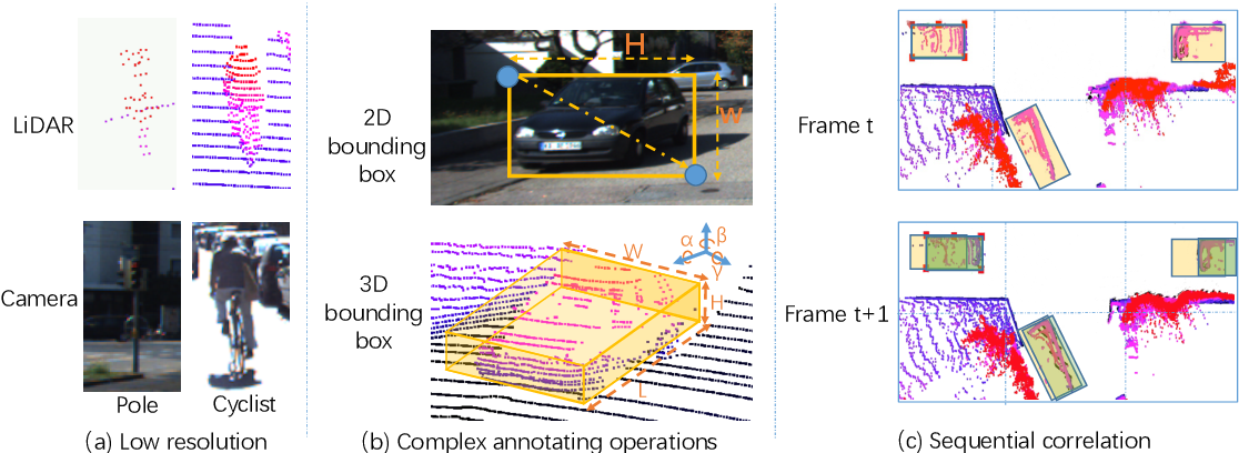 Figure 2 for LATTE: Accelerating LiDAR Point Cloud Annotation via Sensor Fusion, One-Click Annotation, and Tracking