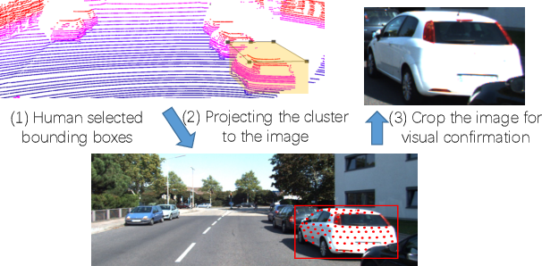Figure 4 for LATTE: Accelerating LiDAR Point Cloud Annotation via Sensor Fusion, One-Click Annotation, and Tracking