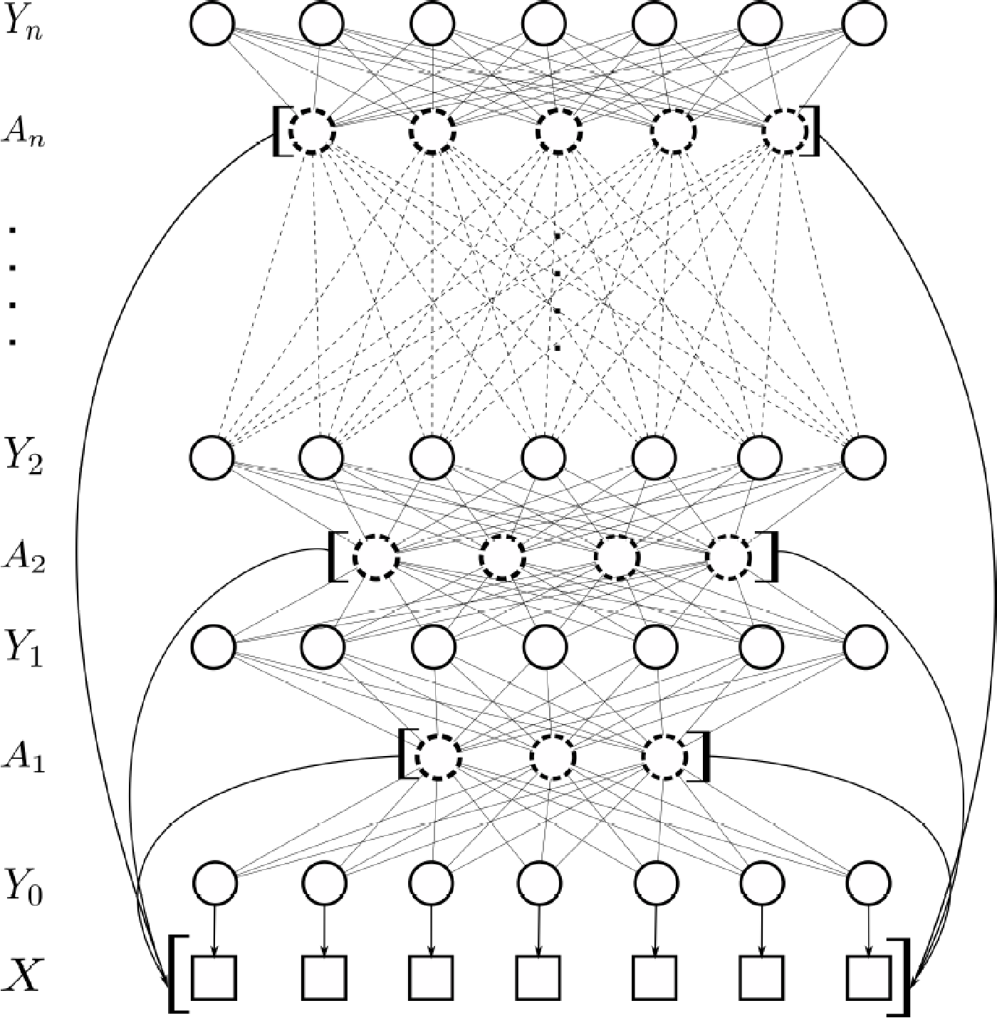 Figure 1 for A deep-structured fully-connected random field model for structured inference