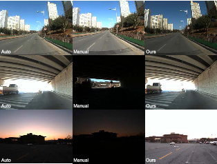 Figure 1 for Gradient-based Camera Exposure Control for Outdoor Mobile Platforms