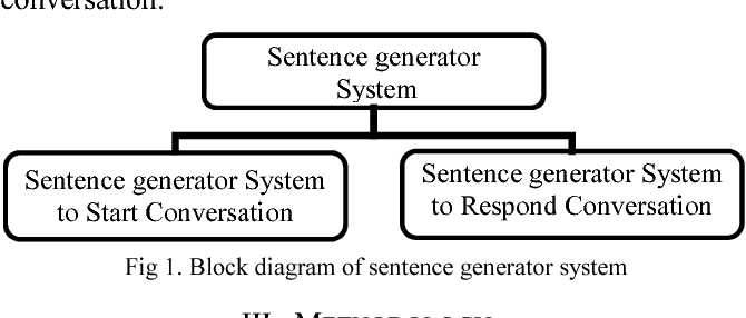 Sentence generator system for humanoid robot interaction semantic figure 1 ccuart Image collections