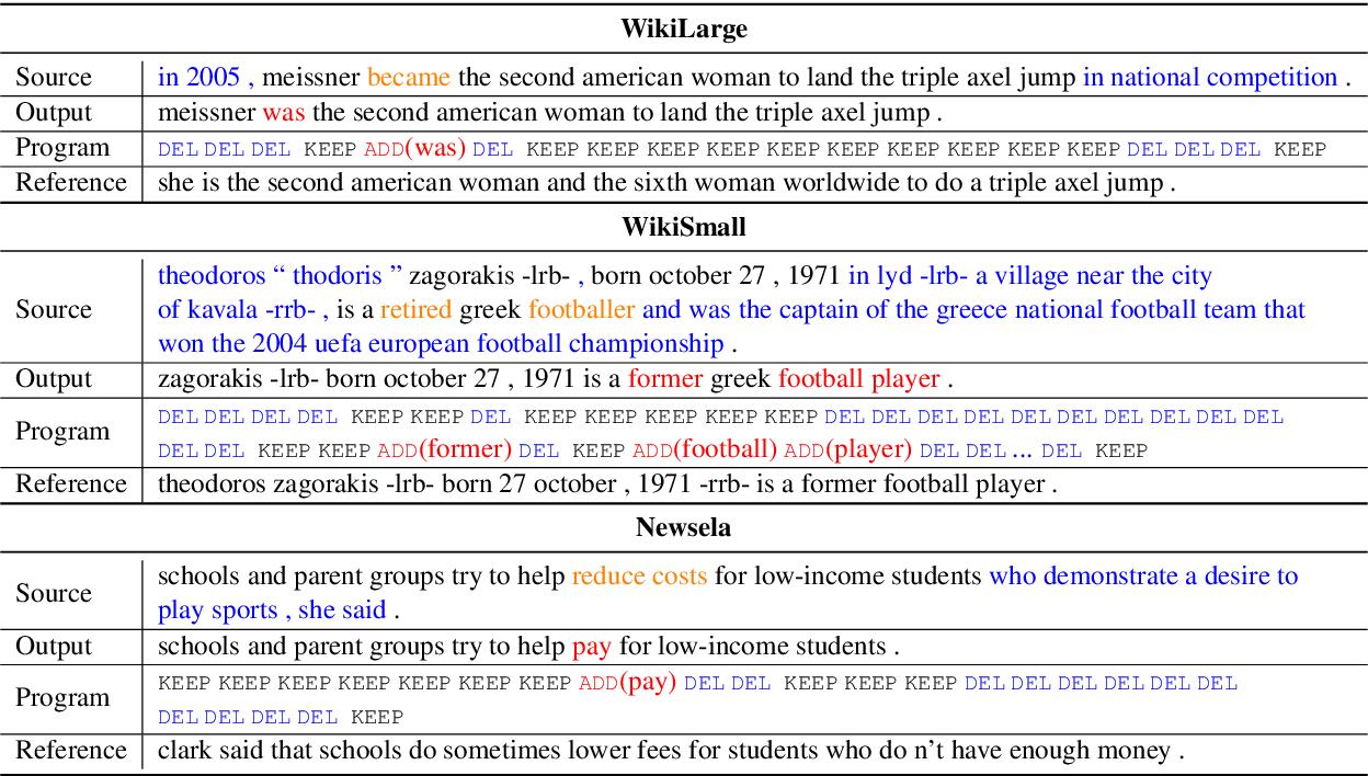 Figure 1 for EditNTS: An Neural Programmer-Interpreter Model for Sentence Simplification through Explicit Editing