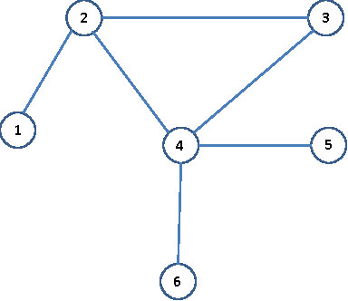 Figure 1 for Consensus based Detection in the Presence of Data Falsification Attacks