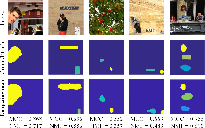 Figure 2 for Image Splicing Detection, Localization and Attribution via JPEG Primary Quantization Matrix Estimation and Clustering
