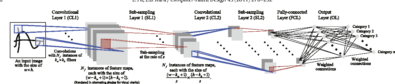 From engineering diagrams to engineering models: Visual recognition ...