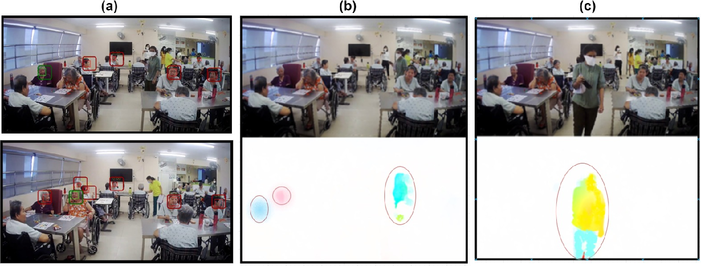 Figure 2 for Does elderly enjoy playing Bingo with a robot? A case study with the humanoid robot Nadine