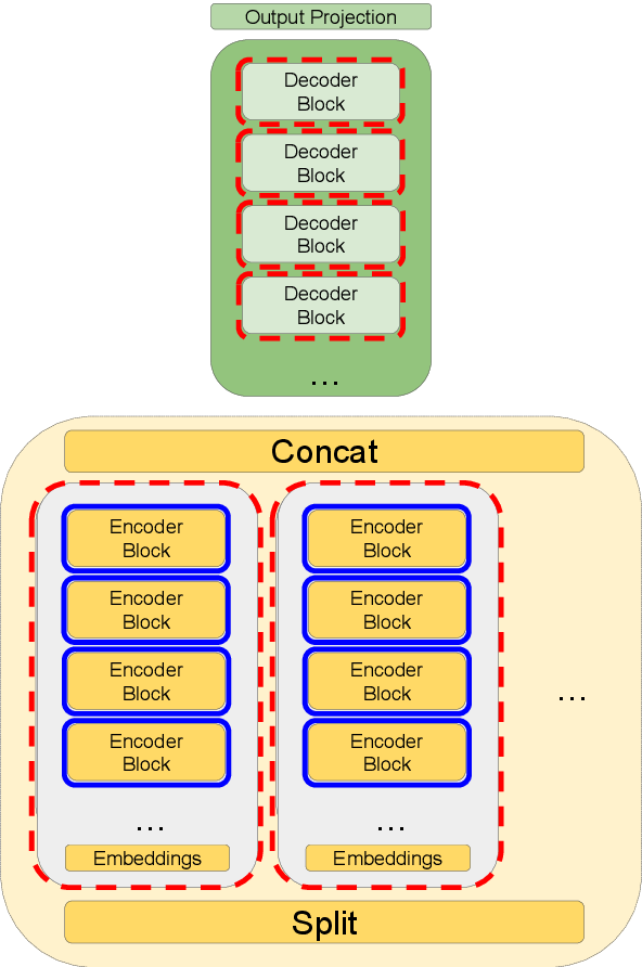 Figure 3 for Doc2Dict: Information Extraction as Text Generation