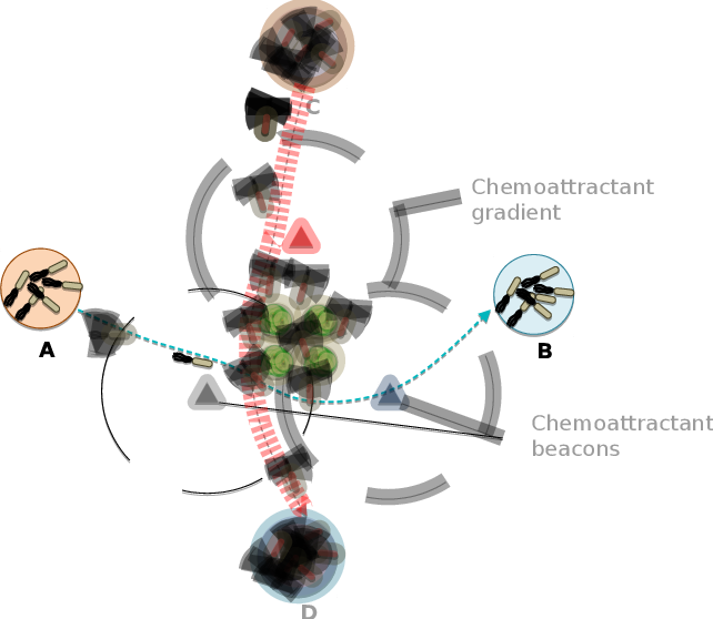 Figure 3 for A Machine Learning-based Approach to Detect Threats in Bio-Cyber DNA Storage Systems