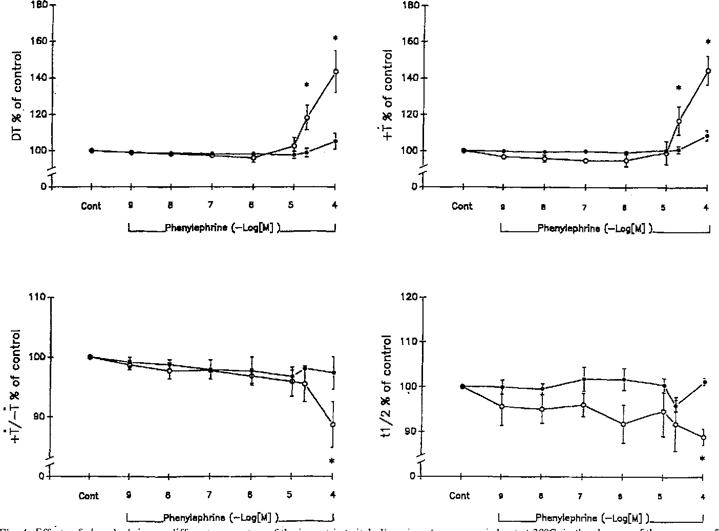 Lusitropic effects of and adrenergic stimulation in amphibian figure 4 ccuart Image collections