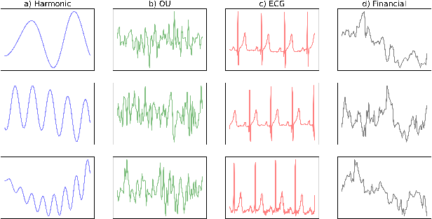 Figure 1 for Visual Time Series Forecasting: An Image-driven Approach