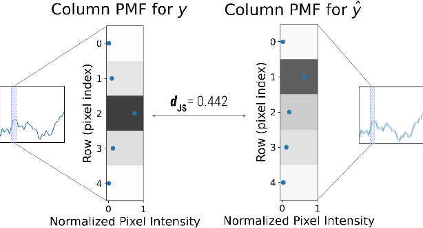 Figure 3 for Visual Time Series Forecasting: An Image-driven Approach