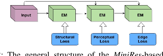 Figure 2 for Privacy-Preserving Pose Estimation for Human-Robot Interaction