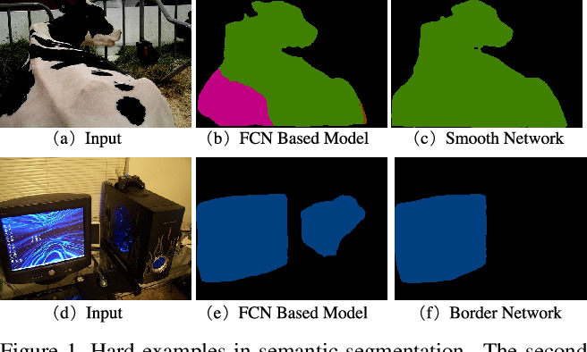 Figure 1 for Learning a Discriminative Feature Network for Semantic Segmentation