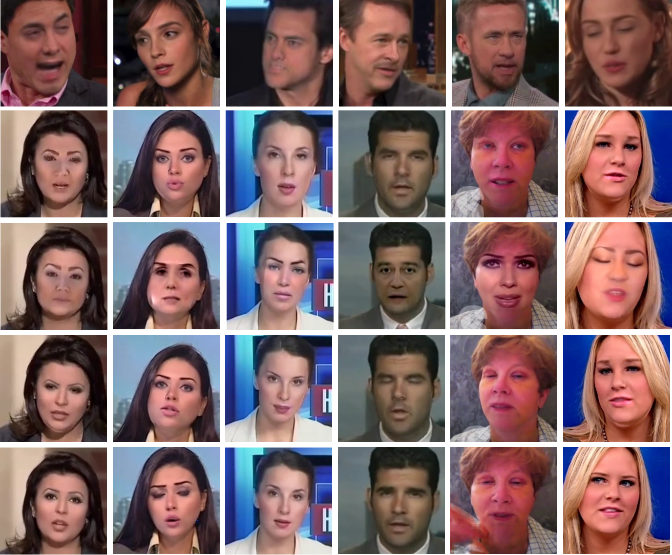 Figure 3 for Automated Deepfake Detection