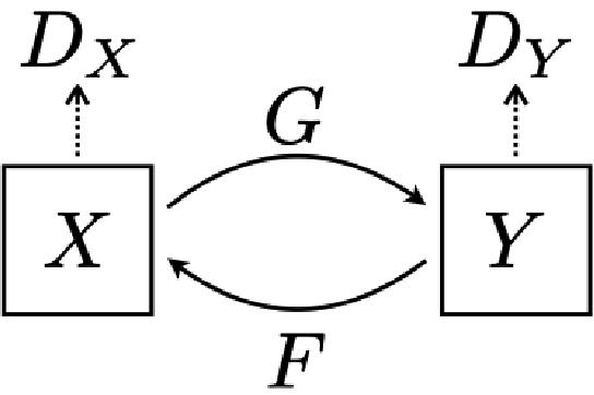 Figure 3 for Improved Heatmap-based Landmark Detection