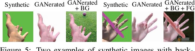 Figure 4 for GANerated Hands for Real-time 3D Hand Tracking from Monocular RGB