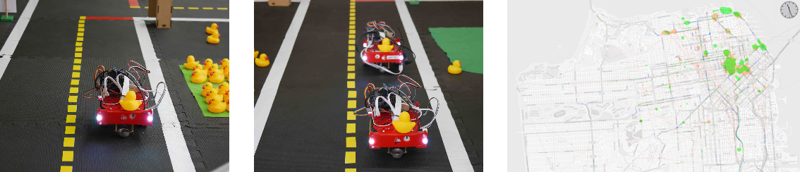 Figure 4 for The AI Driving Olympics at NeurIPS 2018