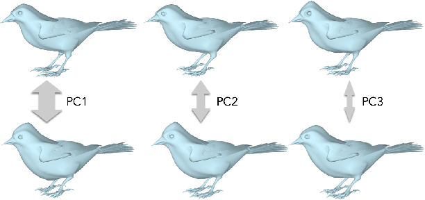 Figure 4 for Birds of a Feather: Capturing Avian Shape Models from Images