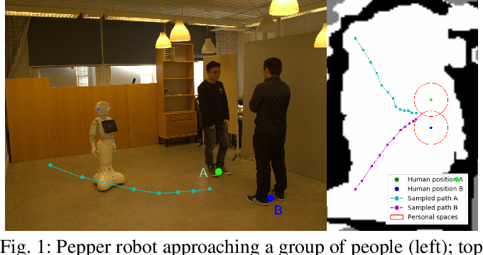 Figure 1 for Social Behavior Learning with Realistic Reward Shaping