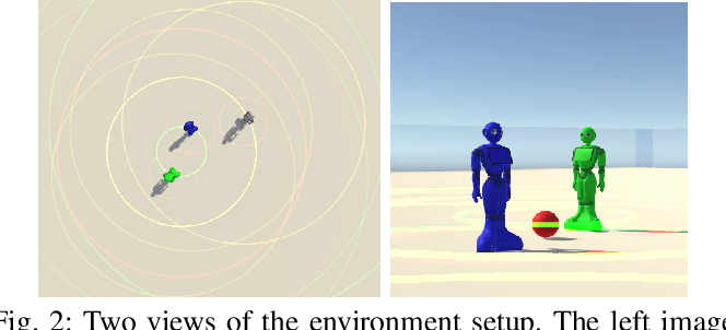 Figure 2 for Social Behavior Learning with Realistic Reward Shaping