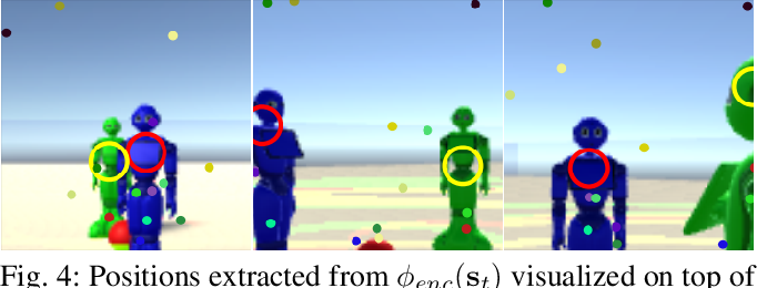 Figure 4 for Social Behavior Learning with Realistic Reward Shaping