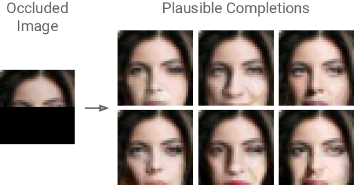 Figure 1 for Probabilistic Semantic Inpainting with Pixel Constrained CNNs