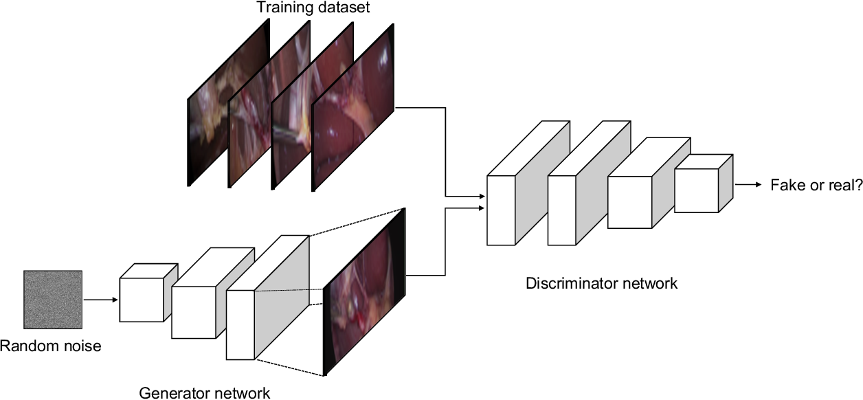 Figure 3 for Artificial Intelligence in Surgery: Neural Networks and Deep Learning