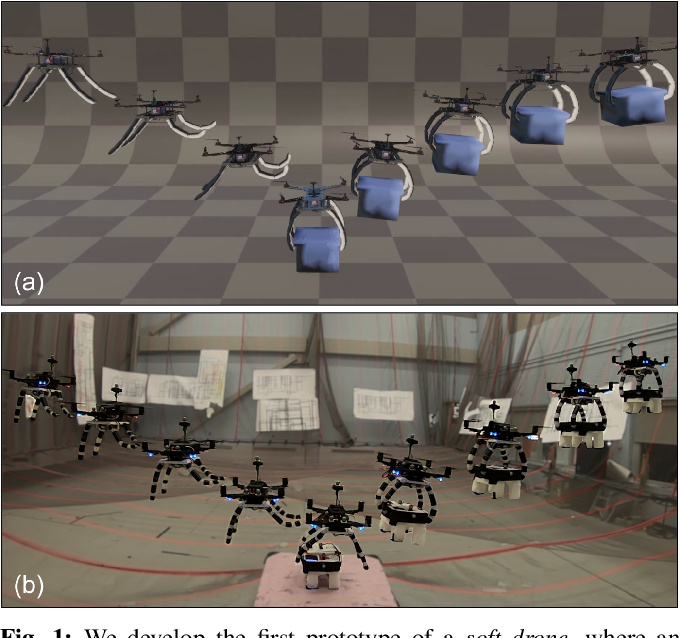 """Figure 1 for Dynamic Grasping with a """"Soft"""" Drone: From Theory to Practice"""