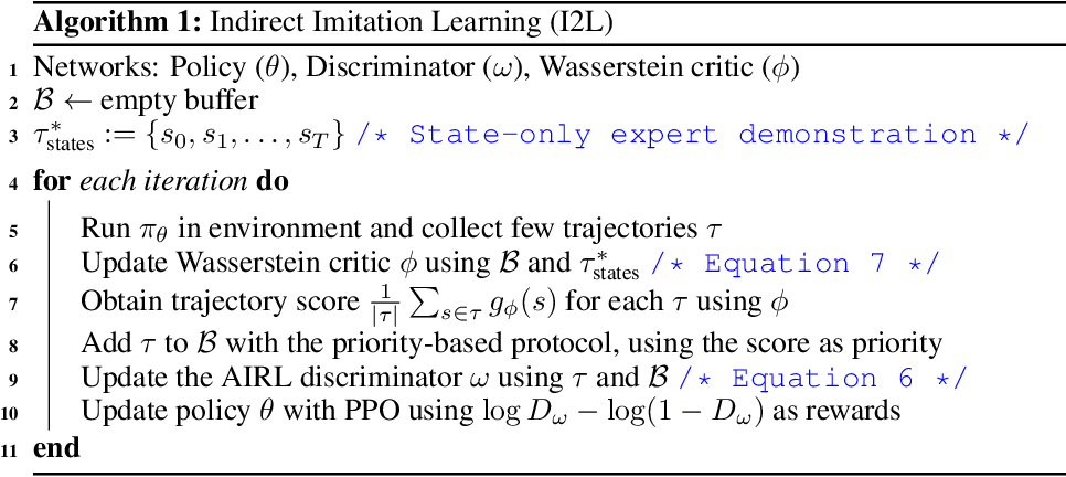 Figure 2 for State-only Imitation with Transition Dynamics Mismatch