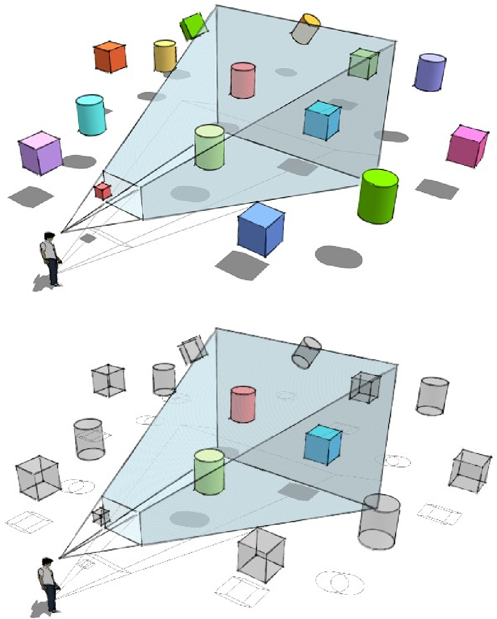 Figure 2 3 from On the Use of OpenGL ES 2 0 Shaders for