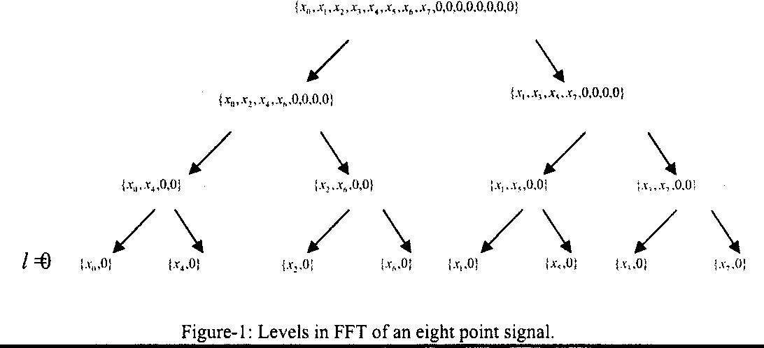 On Cooley-Tukey FFT method for zero padded signals - Semantic Scholar
