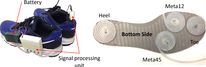Figure 1 for Classification of Neurological Gait Disorders Using Multi-task Feature Learning