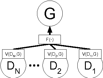 Figure 1 for Generative Multi-Adversarial Networks