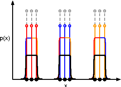 Figure 2 for Generative Multi-Adversarial Networks