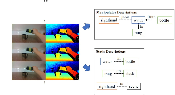 Figure 1 for Constructing Dynamic Knowledge Graph for Visual Semantic Understanding and Applications in Autonomous Robotics