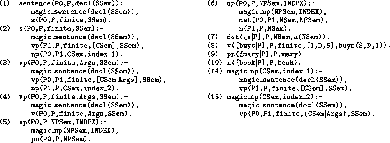Figure 3 for Magic for Filter Optimization in Dynamic Bottom-up Processing