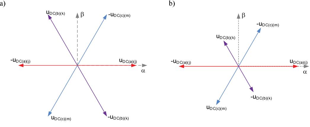 PDF] DC-link voltage balancing in cascaded H-Bridge converters