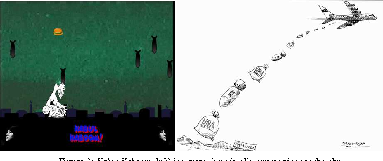Figure 3: Kabul Kaboom (left) is a game that visually communicates what the political cartoon (right) [22] says and also makes a meaningful claim through gameplay.