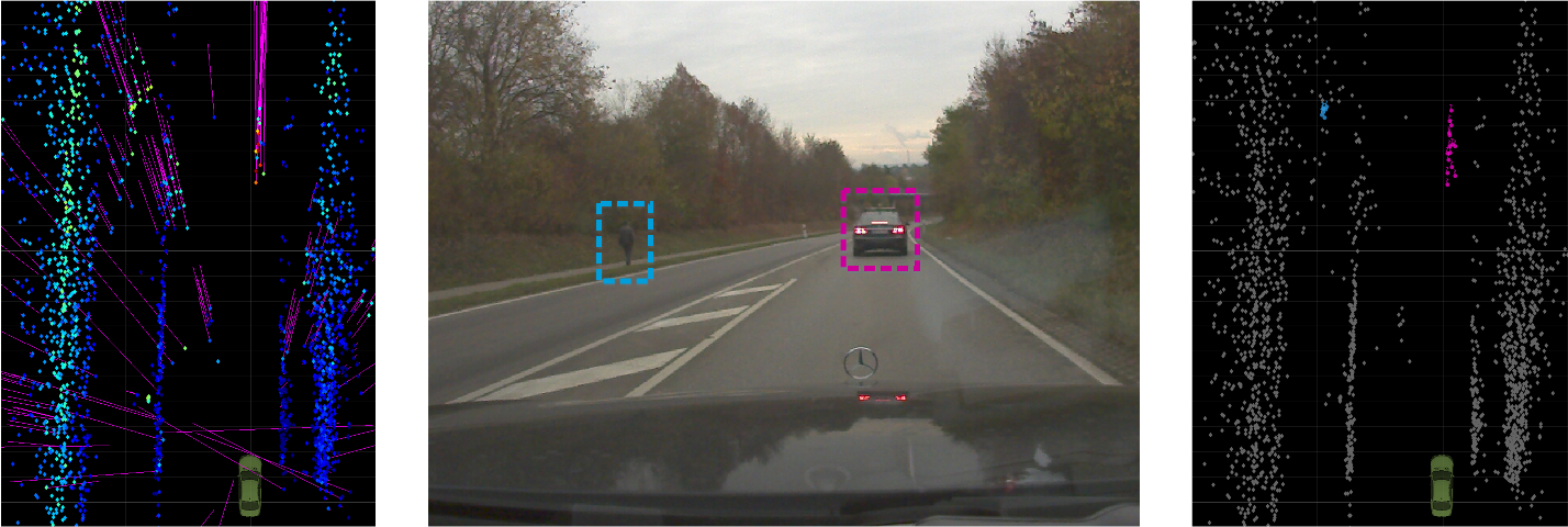 Figure 2 for Automated Ground Truth Estimation of Vulnerable Road Users in Automotive Radar Data Using GNSS