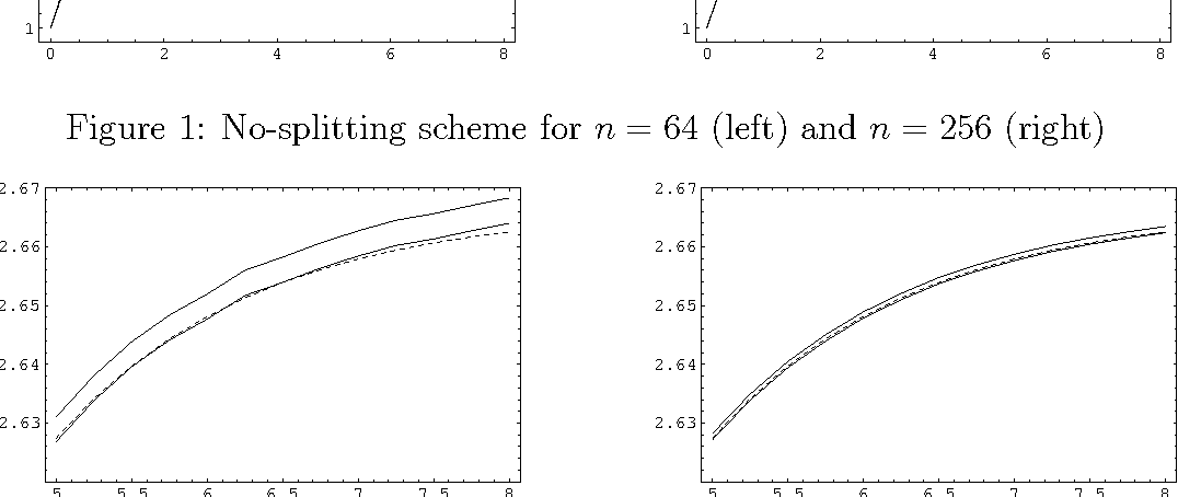 Table 2 from Time splitting error in DSMC schemes for the