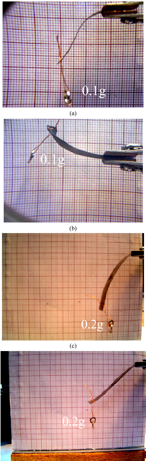 Figure 3 From Ionic Polymer Metal Composite Ipmc Actuators Schematic Diagram Of Artificial Muscle Finger Based Micro Gripper A Holding 01g Weight For Null