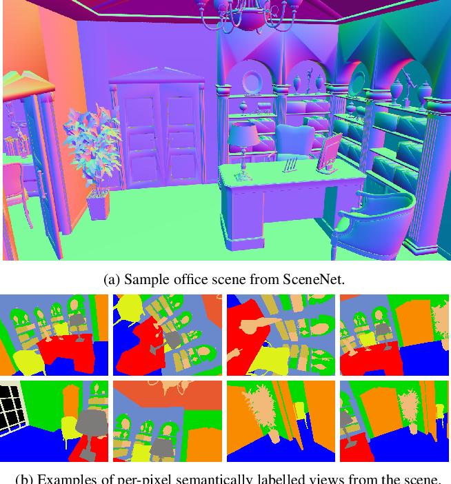 Figure 3 for SceneNet: Understanding Real World Indoor Scenes With Synthetic Data
