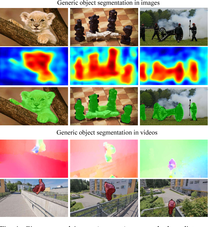 Figure 1 for Pixel Objectness: Learning to Segment Generic Objects Automatically in Images and Videos