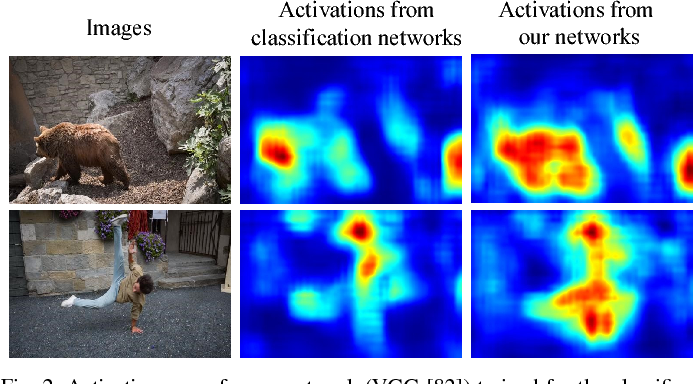 Figure 3 for Pixel Objectness: Learning to Segment Generic Objects Automatically in Images and Videos