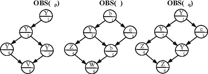 figure 2